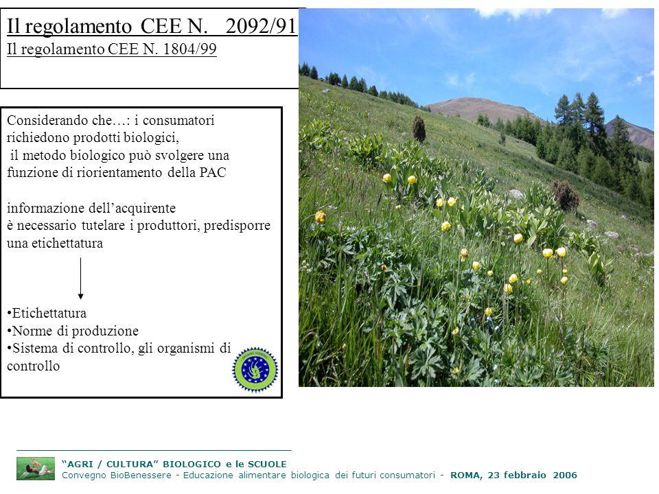 AGRI / CULTURA BIOLOGICO e le SCUOLE Convegno BioBenessere - Educazione alimentare biologica dei futuri consumatori - ROMA, 23 febbraio 2006 Il regolamento CEE N.