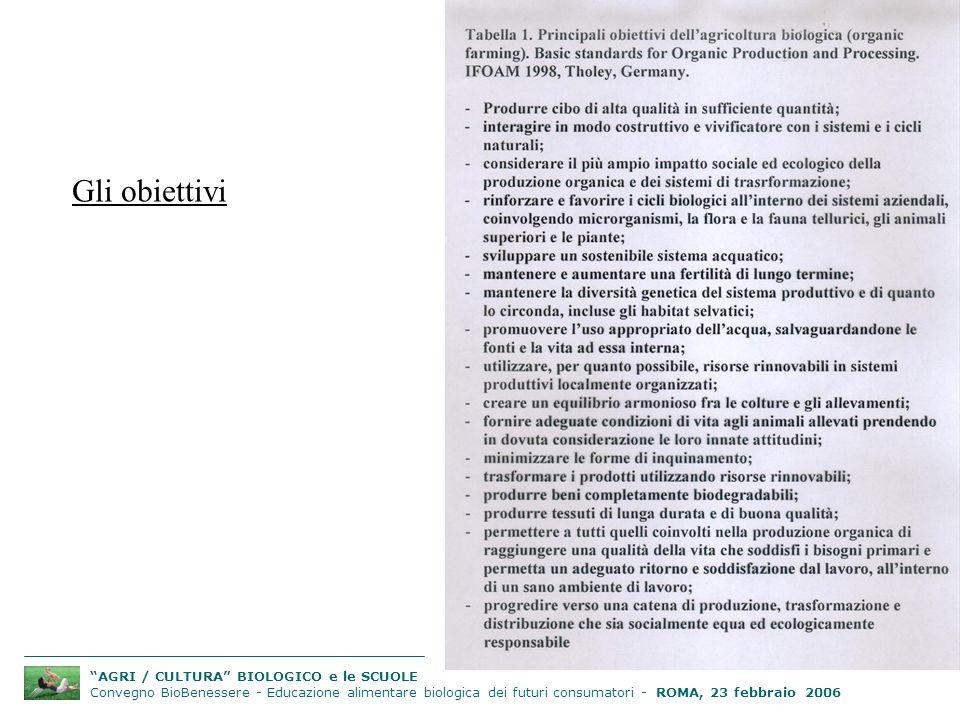 AGRI / CULTURA BIOLOGICO e le SCUOLE Convegno BioBenessere - Educazione alimentare biologica dei futuri consumatori - ROMA, 23 febbraio 2006 Lalbero della conoscenza