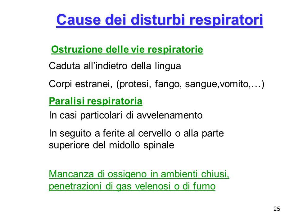 25 Cause dei disturbi respiratori Ostruzione delle vie respiratorie Paralisi respiratoria Caduta allindietro della lingua Corpi estranei, (protesi, fa