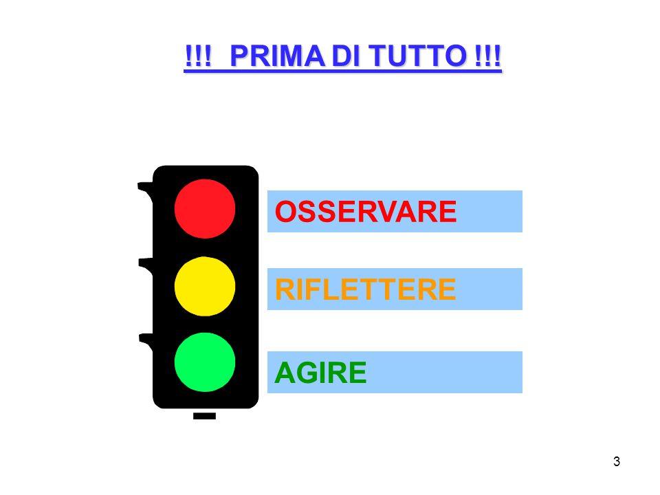 3 OSSERVARE RIFLETTERE AGIRE !!! PRIMA DI TUTTO !!!
