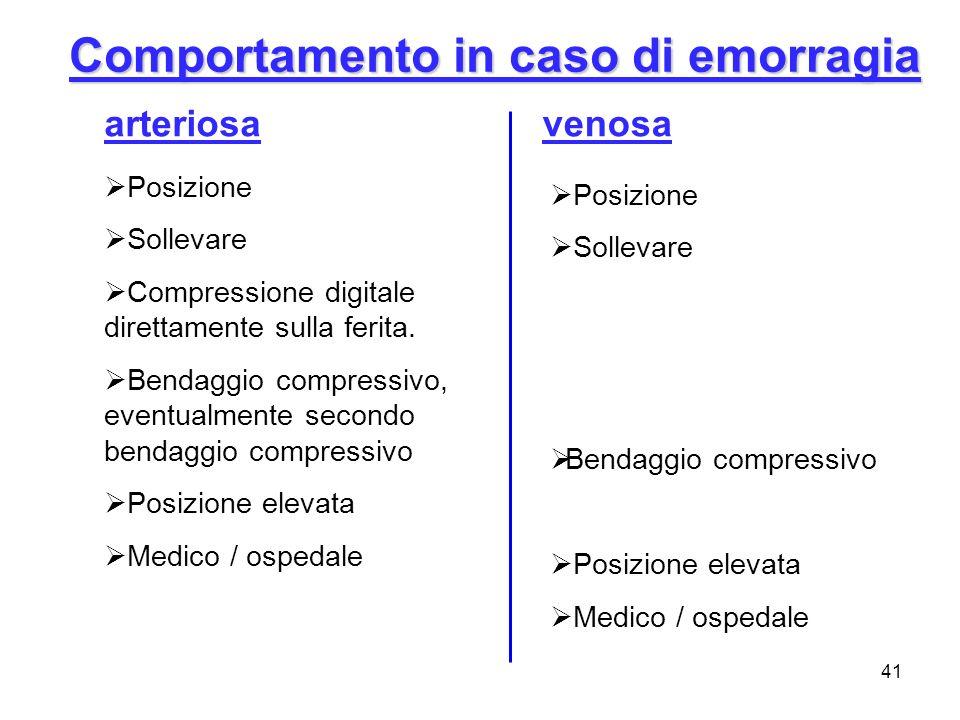 41 Comportamento in caso di emorragia arteriosavenosa Posizione Sollevare Compressione digitale direttamente sulla ferita. Bendaggio compressivo, even