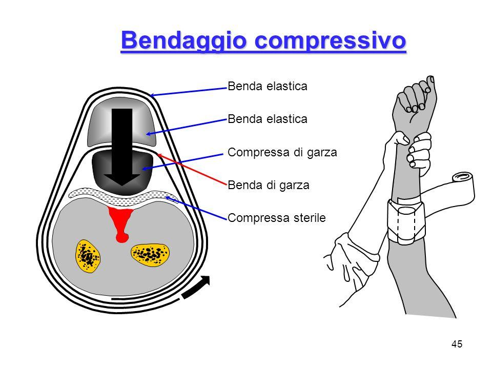 45 Bendaggio compressivo Compressa sterile Compressa di garza Benda di garza Benda elastica
