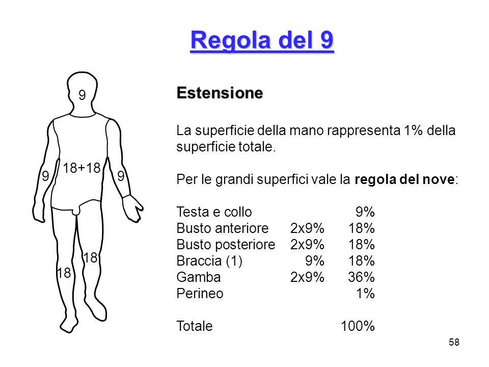 58 Estensione La superficie della mano rappresenta 1% della superficie totale. Per le grandi superfici vale la regola del nove: Testa e collo9% Busto