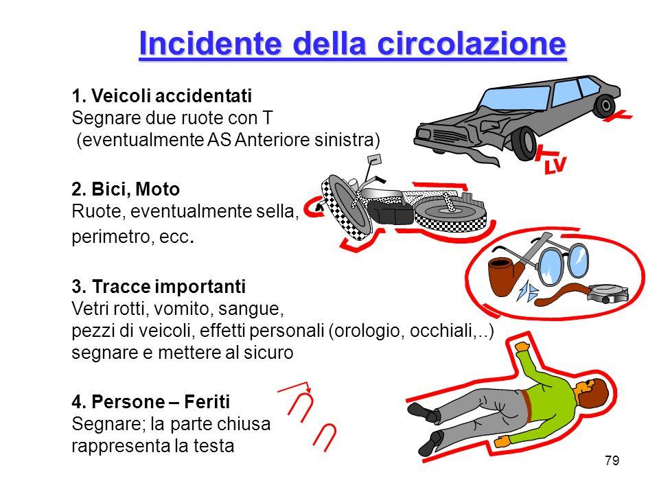 79 1. Veicoli accidentati Segnare due ruote con T (eventualmente AS Anteriore sinistra) 2. Bici, Moto Ruote, eventualmente sella, perimetro, ecc. 3. T