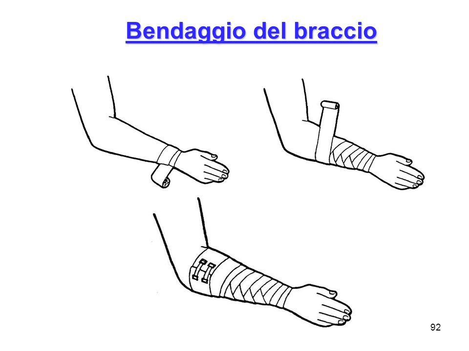 92 Bendaggio del braccio