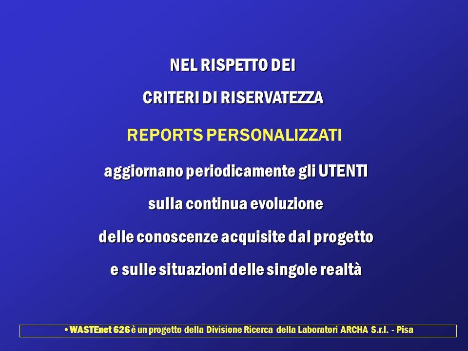 NEL RISPETTO DEI CRITERI DI RISERVATEZZA REPORTS PERSONALIZZATI WASTEnet 626 è un progetto della Divisione Ricerca della Laboratori ARCHA S.r.l. - Pis