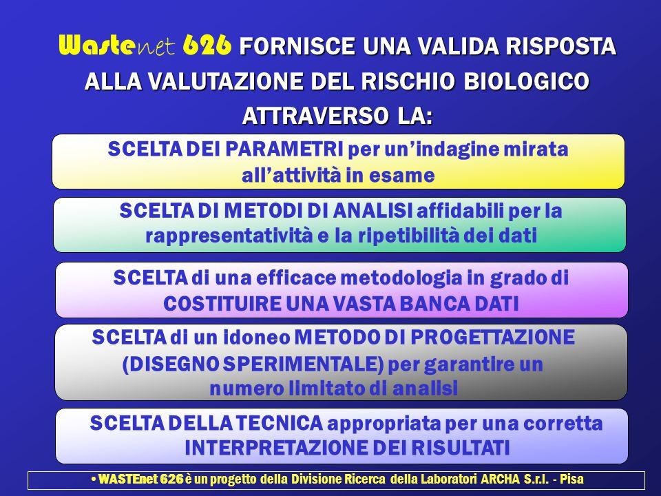 FORNISCE UNA VALIDA RISPOSTA ALLA VALUTAZIONE DEL RISCHIO BIOLOGICO ATTRAVERSO LA: Waste net 626 FORNISCE UNA VALIDA RISPOSTA ALLA VALUTAZIONE DEL RIS