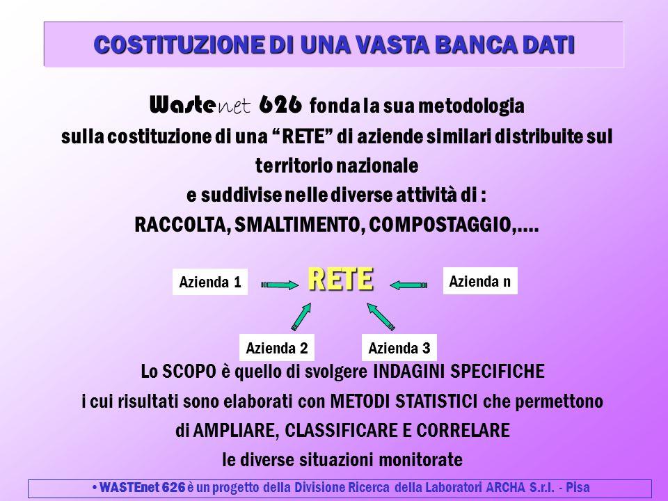 COSTITUZIONE DI UNA VASTA BANCA DATI Waste net 626 fonda la sua metodologia sulla costituzione di una RETE di aziende similari distribuite sul territo