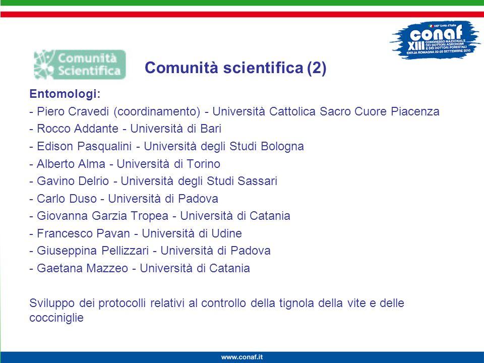Innovazione continua per la competitività, lambiente e la salute Entomologi: - Piero Cravedi (coordinamento) - Università Cattolica Sacro Cuore Piacen
