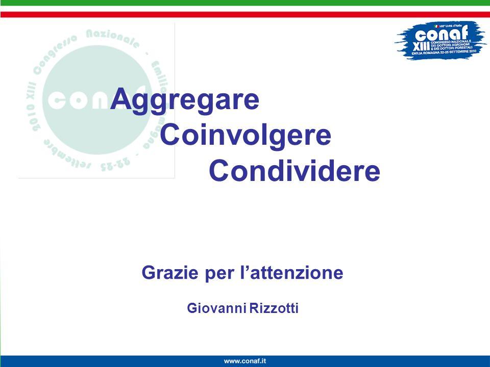 Innovazione continua per la competitività, lambiente e la salute Grazie per lattenzione Giovanni Rizzotti Aggregare Coinvolgere Condividere