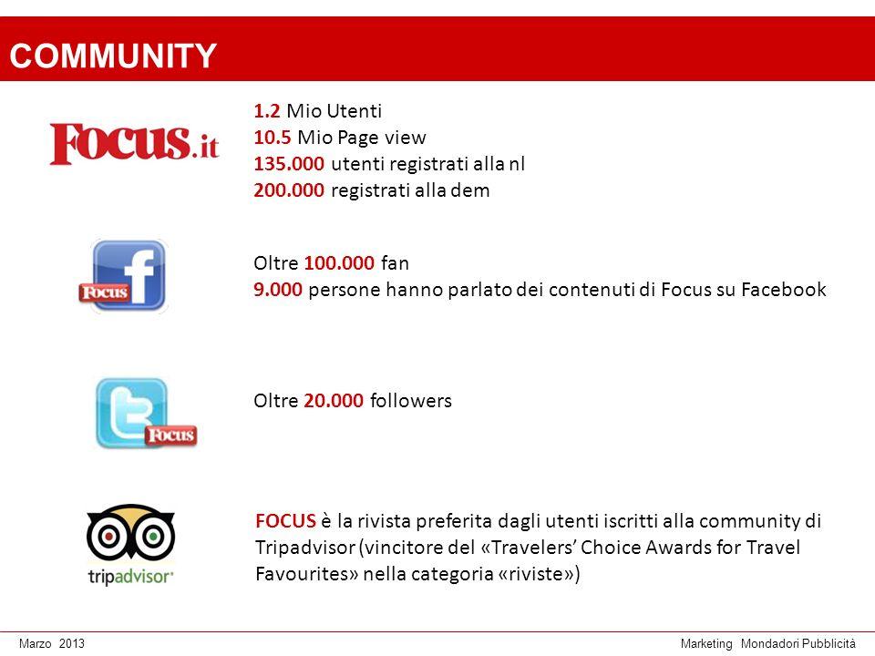 Marketing Mondadori PubblicitàMarzo 2013 1.2 Mio Utenti 10.5 Mio Page view 135.000 utenti registrati alla nl 200.000 registrati alla dem Oltre 100.000