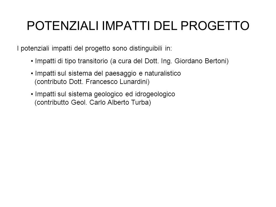 POTENZIALI IMPATTI DEL PROGETTO I potenziali impatti del progetto sono distinguibili in: Impatti di tipo transitorio (a cura del Dott. Ing. Giordano B