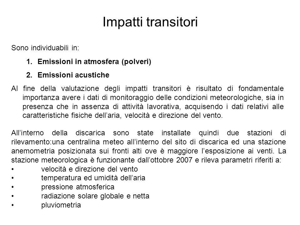 Impatti transitori Sono individuabili in: 1.Emissioni in atmosfera (polveri) 2.Emissioni acustiche Al fine della valutazione degli impatti transitori