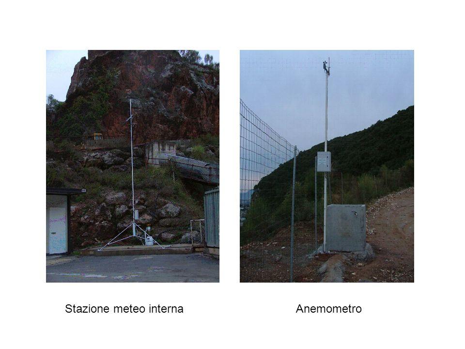 Stazione meteo internaAnemometro