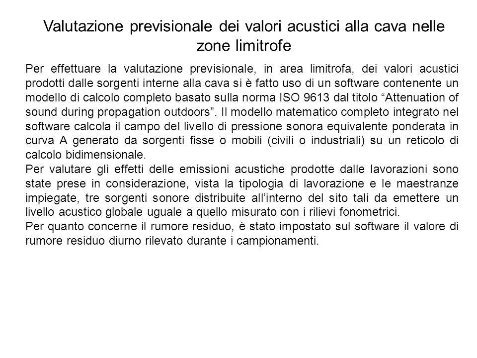 Valutazione previsionale dei valori acustici alla cava nelle zone limitrofe Per effettuare la valutazione previsionale, in area limitrofa, dei valori