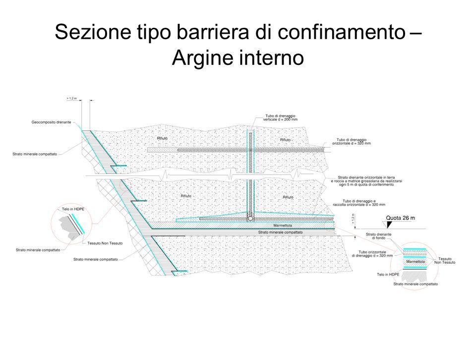 Sezione tipo barriera di confinamento – Argine interno