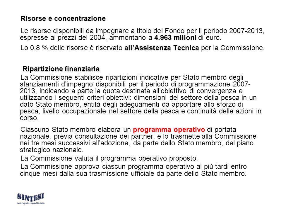 Risorse e concentrazione 4.963 milioni Le risorse disponibili da impegnare a titolo del Fondo per il periodo 2007-2013, espresse ai prezzi del 2004, ammontano a 4.963 milioni di euro.