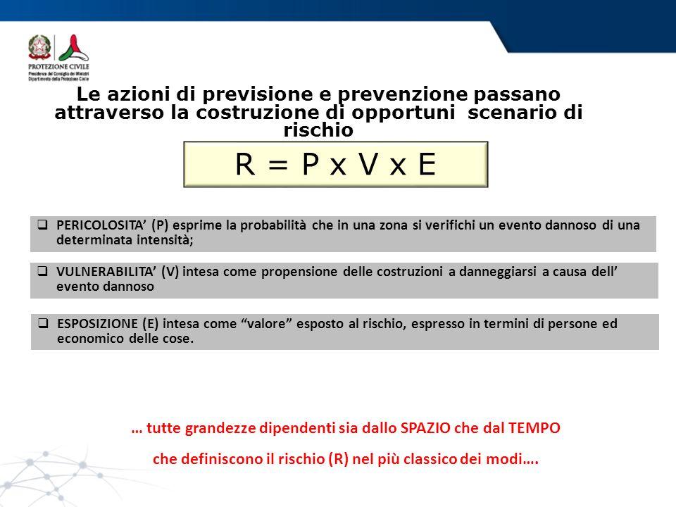 Le azioni di previsione e prevenzione passano attraverso la costruzione di opportuni scenario di rischio R = P x V x E PERICOLOSITA (P) esprime la pro
