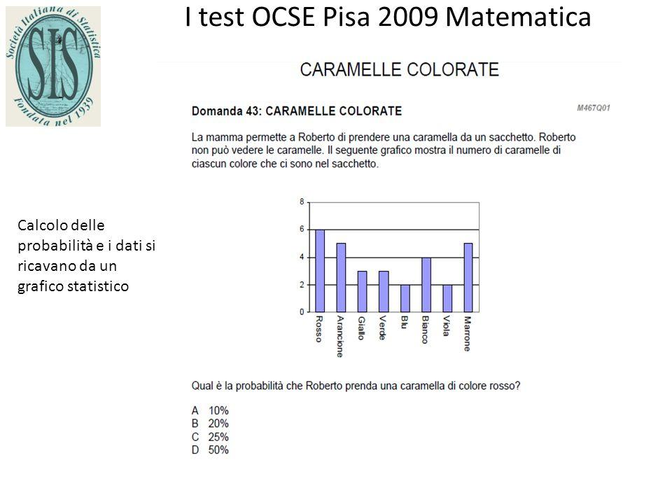 I test OCSE Pisa 2009 Matematica Calcolo delle probabilità e i dati si ricavano da un grafico statistico
