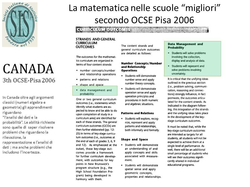 La matematica nelle scuole migliori secondo OCSE Pisa 2006 CANADA 3th OCSE-Pisa 2006 In Canada oltre agli argomenti classici (numeri algebra e geometria) gli apprendimenti riguardano lanalisi dei dati e la probabilità.