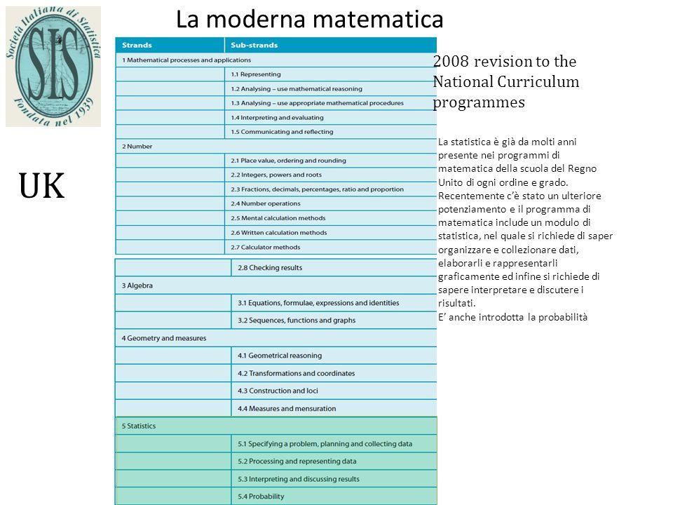 La moderna matematica UK 2008 revision to the National Curriculum programmes La statistica è già da molti anni presente nei programmi di matematica della scuola del Regno Unito di ogni ordine e grado.