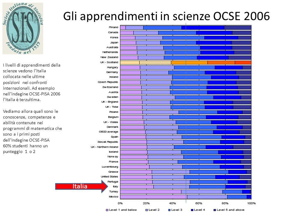 Gli apprendimenti in scienze OCSE 2006 I livelli di apprendimenti della scienze vedono lItalia collocata nelle ultime posizioni nei confronti internazionali.