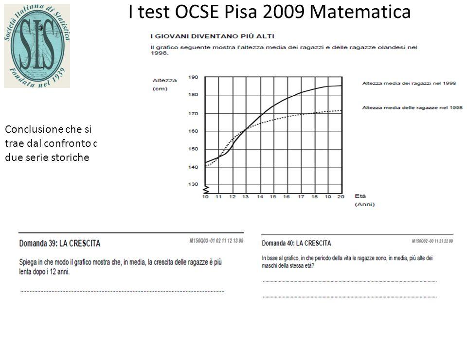 I test OCSE Pisa 2009 Matematica Conclusione che si trae dal confronto di due serie storiche