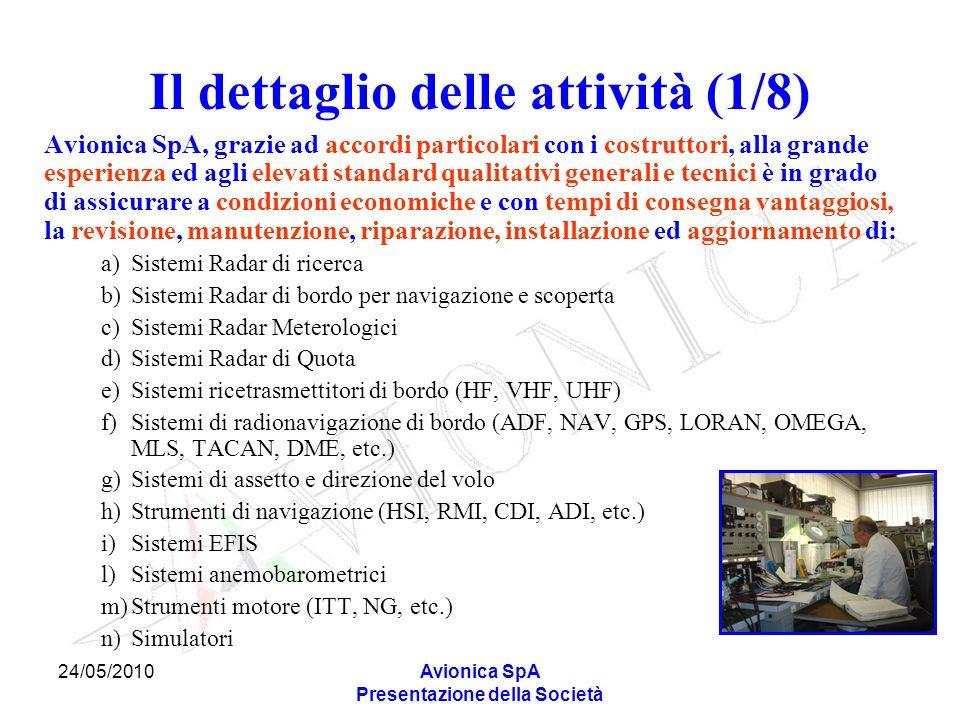 24/05/2010Avionica SpA Presentazione della Società Il dettaglio delle attività (1/8) Avionica SpA, grazie ad accordi particolari con i costruttori, al