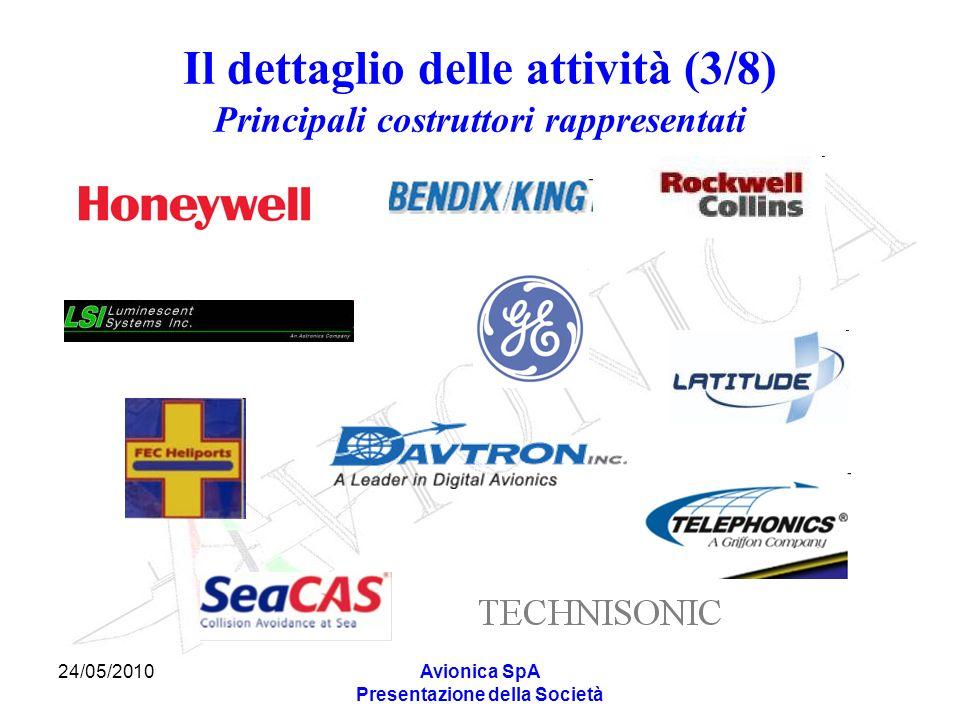 24/05/2010Avionica SpA Presentazione della Società Il dettaglio delle attività (3/8) Principali costruttori rappresentati