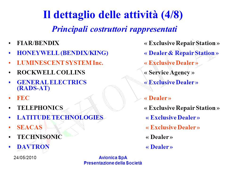 24/05/2010Avionica SpA Presentazione della Società Il dettaglio delle attività (4/8) Principali costruttori rappresentati FIAR/BENDIX« Exclusive Repai