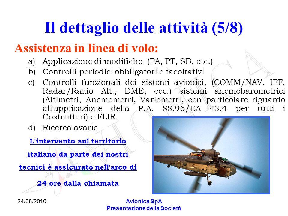 24/05/2010Avionica SpA Presentazione della Società Il dettaglio delle attività (5/8) Assistenza in linea di volo: a)Applicazione di modifiche (PA, PT,