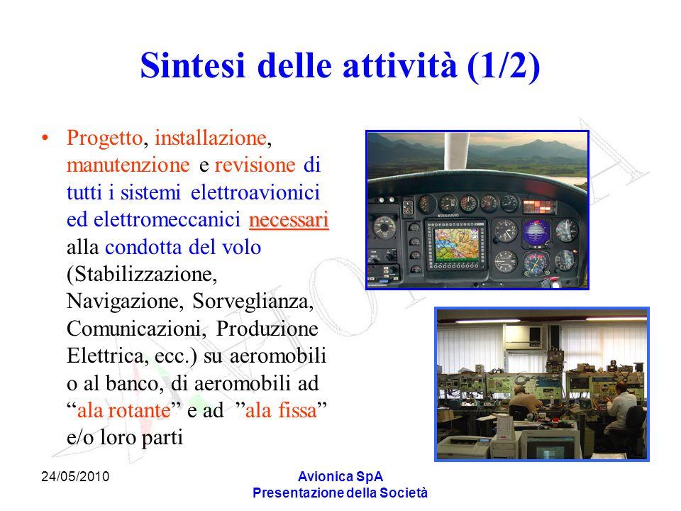 24/05/2010Avionica SpA Presentazione della Società Sintesi delle attività (1/2) necessariProgetto, installazione, manutenzione e revisione di tutti i