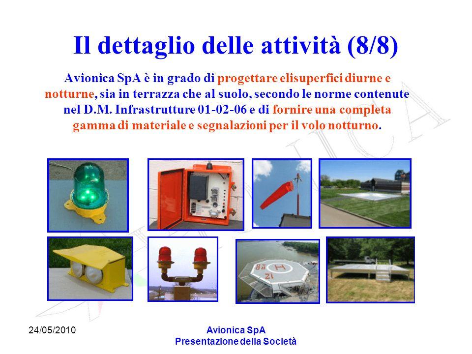 24/05/2010Avionica SpA Presentazione della Società Il dettaglio delle attività (8/8) Avionica SpA è in grado di progettare elisuperfici diurne e nottu