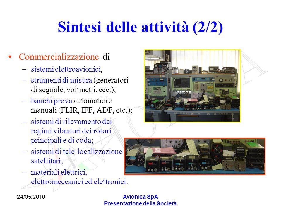 24/05/2010Avionica SpA Presentazione della Società Sintesi delle attività (2/2) Commercializzazione di –sistemi elettroavionici, –strumenti di misura