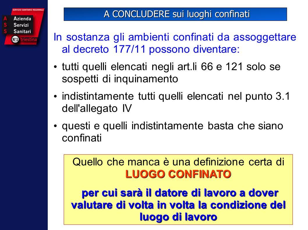 In sostanza gli ambienti confinati da assoggettare al decreto 177/11 possono diventare: tutti quelli elencati negli art.li 66 e 121 solo se sospetti d