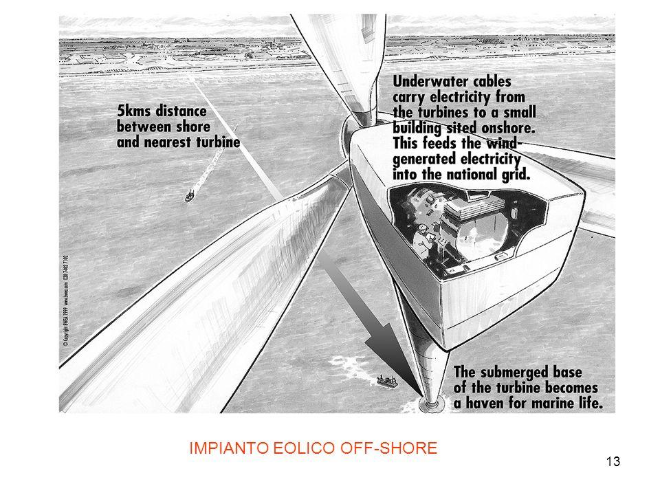 13 IMPIANTO EOLICO OFF-SHORE