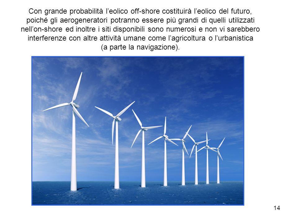 14 Con grande probabilità leolico off-shore costituirà leolico del futuro, poiché gli aerogeneratori potranno essere più grandi di quelli utilizzati n