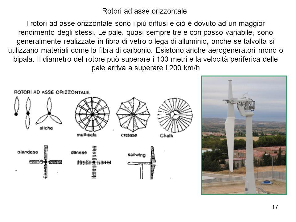17 Rotori ad asse orizzontale I rotori ad asse orizzontale sono i più diffusi e ciò è dovuto ad un maggior rendimento degli stessi. Le pale, quasi sem