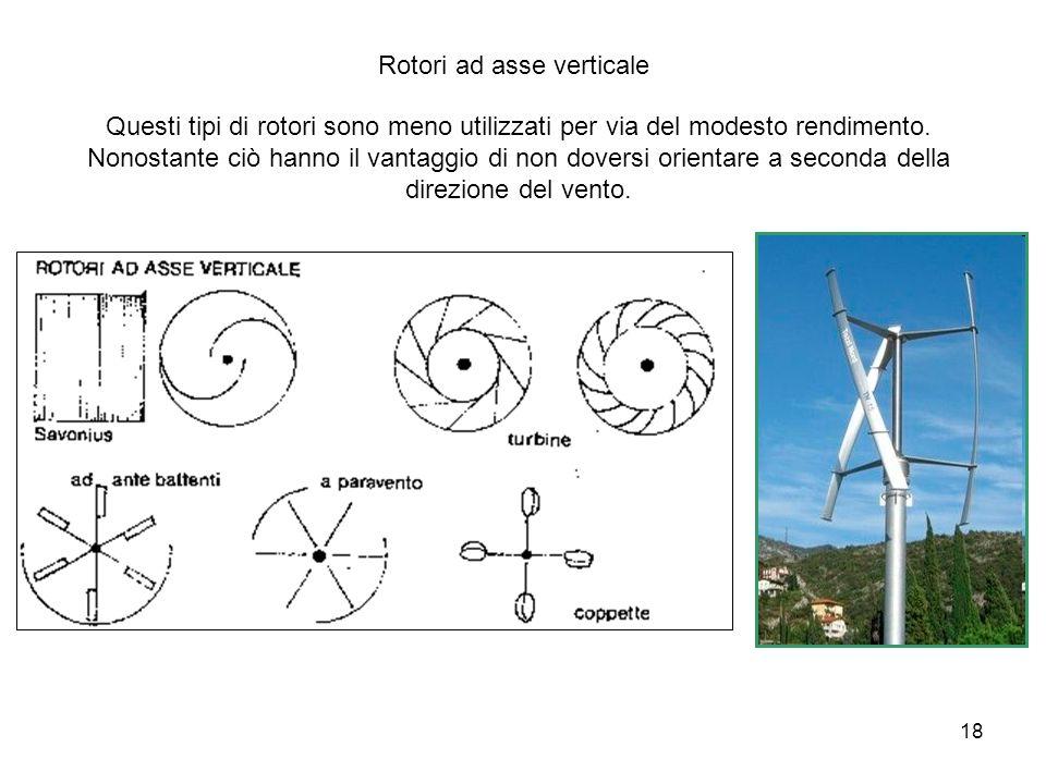 18 Rotori ad asse verticale Questi tipi di rotori sono meno utilizzati per via del modesto rendimento. Nonostante ciò hanno il vantaggio di non dovers