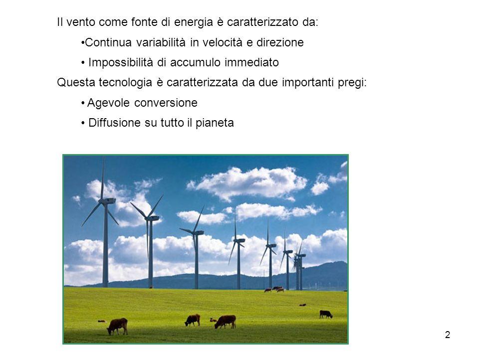 2 Il vento come fonte di energia è caratterizzato da: Continua variabilità in velocità e direzione Impossibilità di accumulo immediato Questa tecnolog