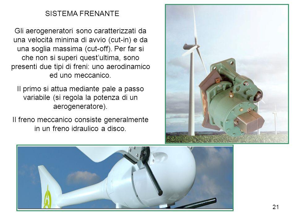 21 SISTEMA FRENANTE Gli aerogeneratori sono caratterizzati da una velocità minima di avvio (cut-in) e da una soglia massima (cut-off). Per far si che