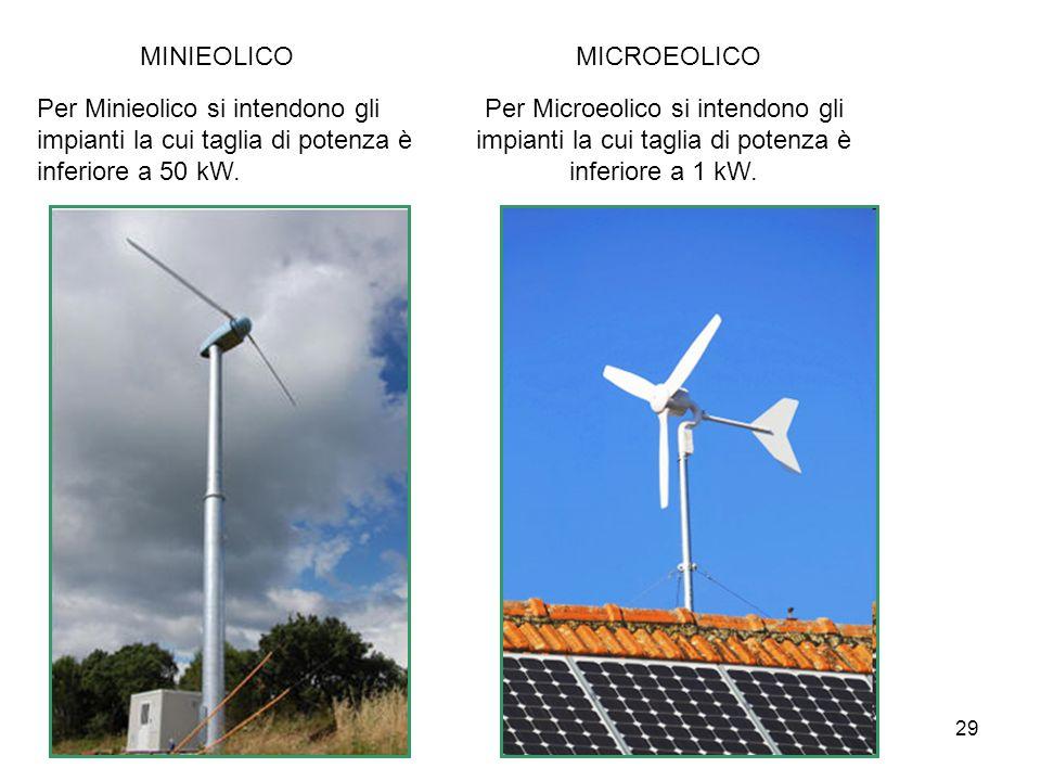 29 MINIEOLICOMICROEOLICO Per Minieolico si intendono gli impianti la cui taglia di potenza è inferiore a 50 kW. Per Microeolico si intendono gli impia