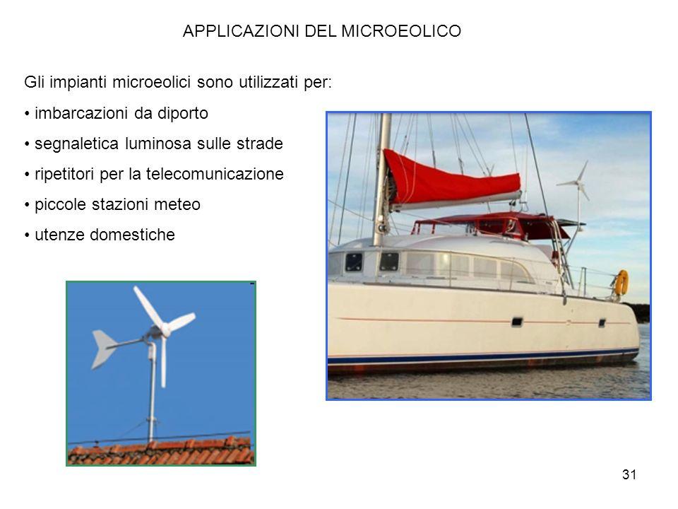 31 APPLICAZIONI DEL MICROEOLICO Gli impianti microeolici sono utilizzati per: imbarcazioni da diporto segnaletica luminosa sulle strade ripetitori per