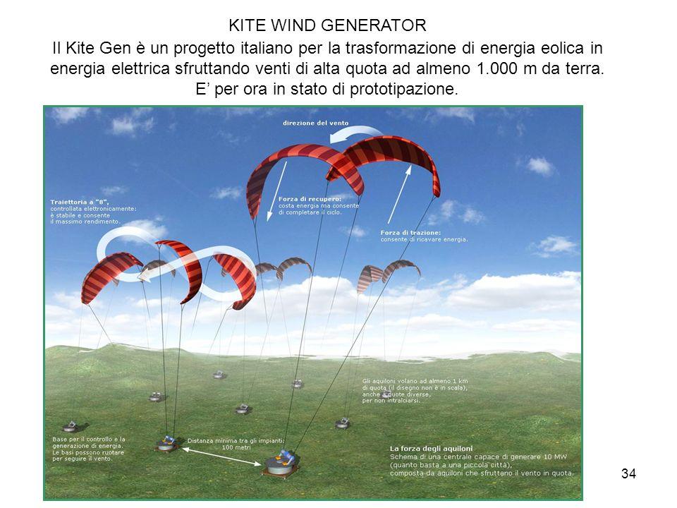 34 KITE WIND GENERATOR Il Kite Gen è un progetto italiano per la trasformazione di energia eolica in energia elettrica sfruttando venti di alta quota