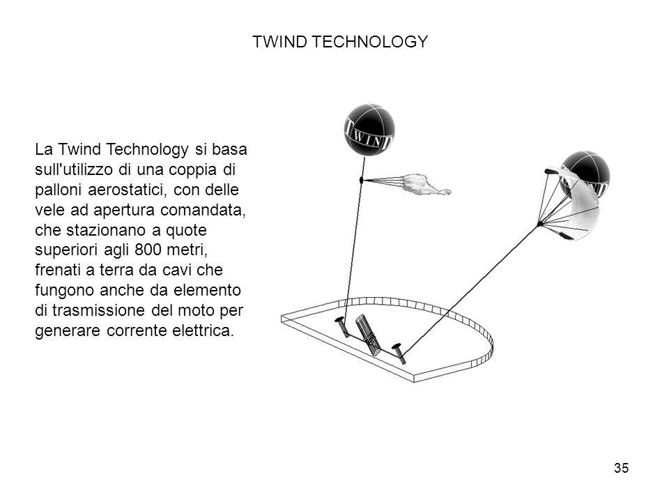 35 TWIND TECHNOLOGY La Twind Technology si basa sull'utilizzo di una coppia di palloni aerostatici, con delle vele ad apertura comandata, che staziona