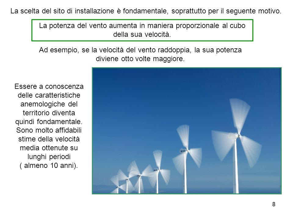 8 La scelta del sito di installazione è fondamentale, soprattutto per il seguente motivo. La potenza del vento aumenta in maniera proporzionale al cub
