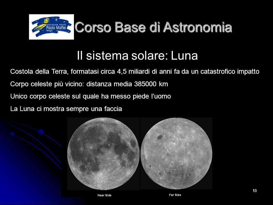 © Associazione Astrofili Paolo Maffei Perugia 201013 Corso Base di Astronomia Corso Base di Astronomia Il sistema solare: Luna Costola della Terra, fo