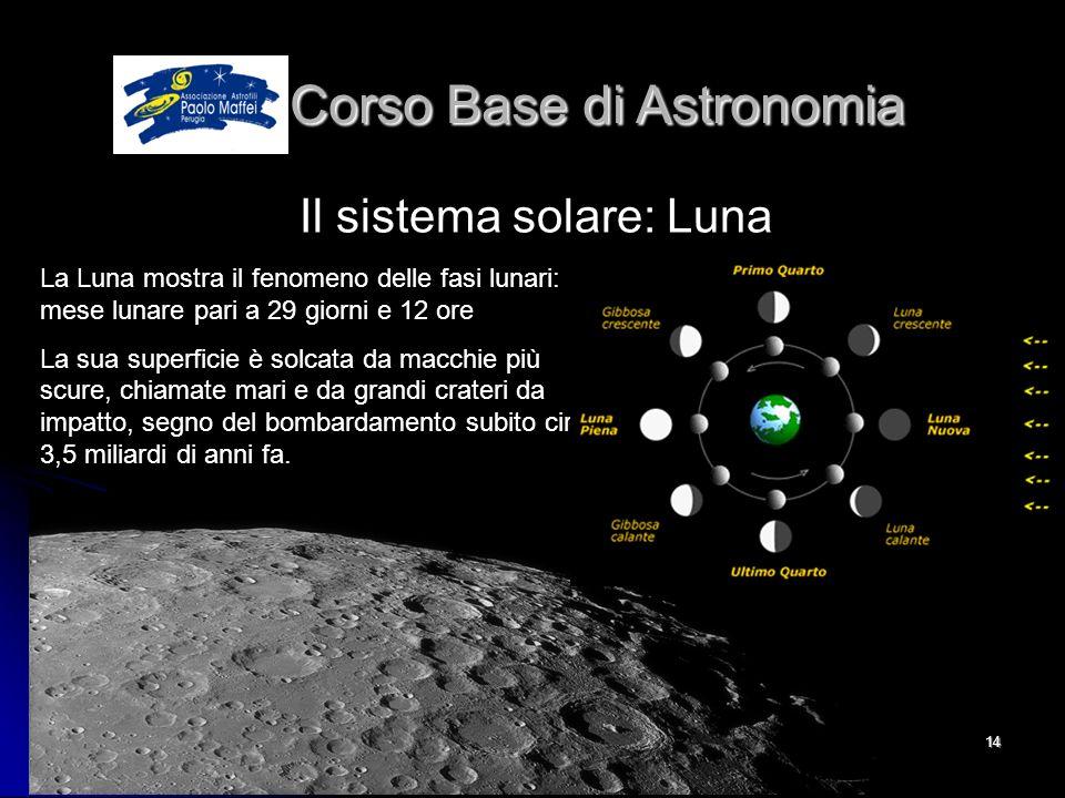 © Associazione Astrofili Paolo Maffei Perugia 201014 Corso Base di Astronomia Corso Base di Astronomia Il sistema solare: Luna La Luna mostra il fenom