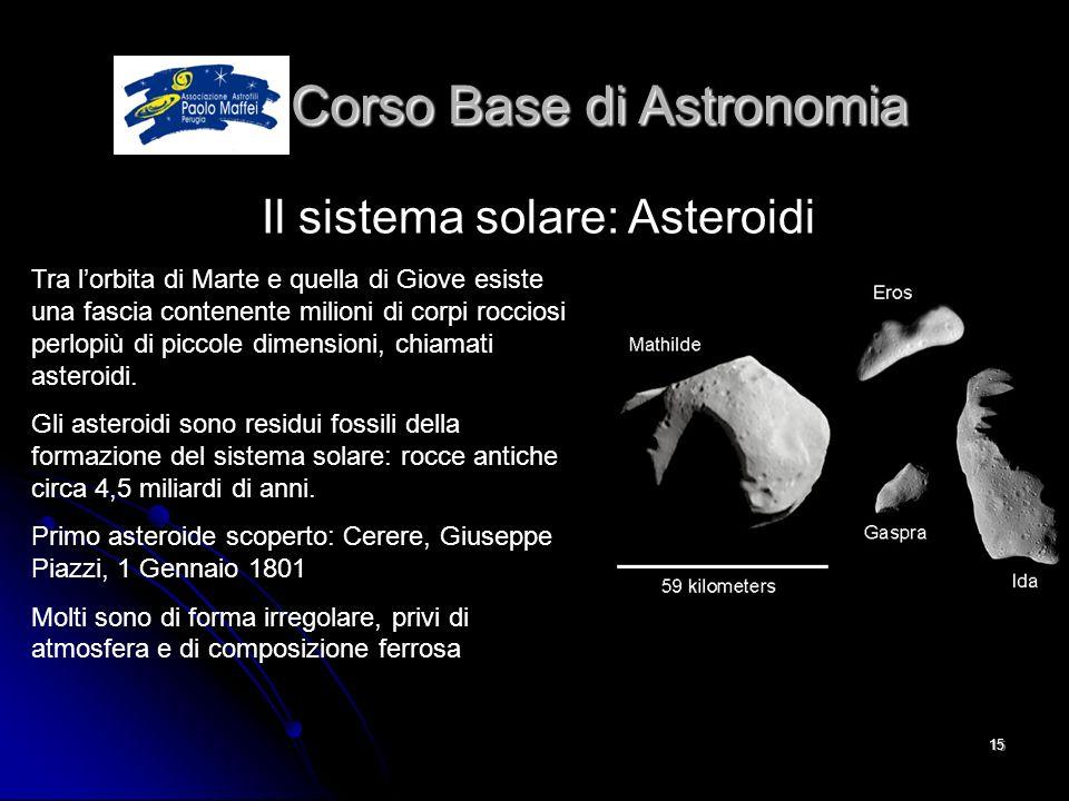 © Associazione Astrofili Paolo Maffei Perugia 201015 Corso Base di Astronomia Corso Base di Astronomia Il sistema solare: Asteroidi Tra lorbita di Mar