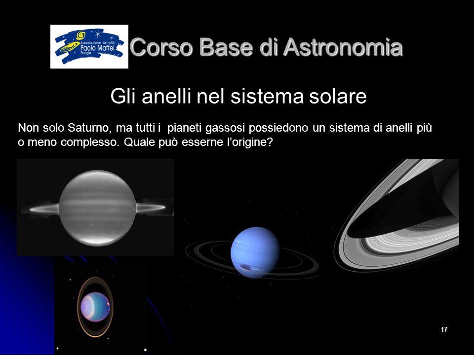 © Associazione Astrofili Paolo Maffei Perugia 2010 17 Corso Base di Astronomia Corso Base di Astronomia Gli anelli nel sistema solare Non solo Saturno